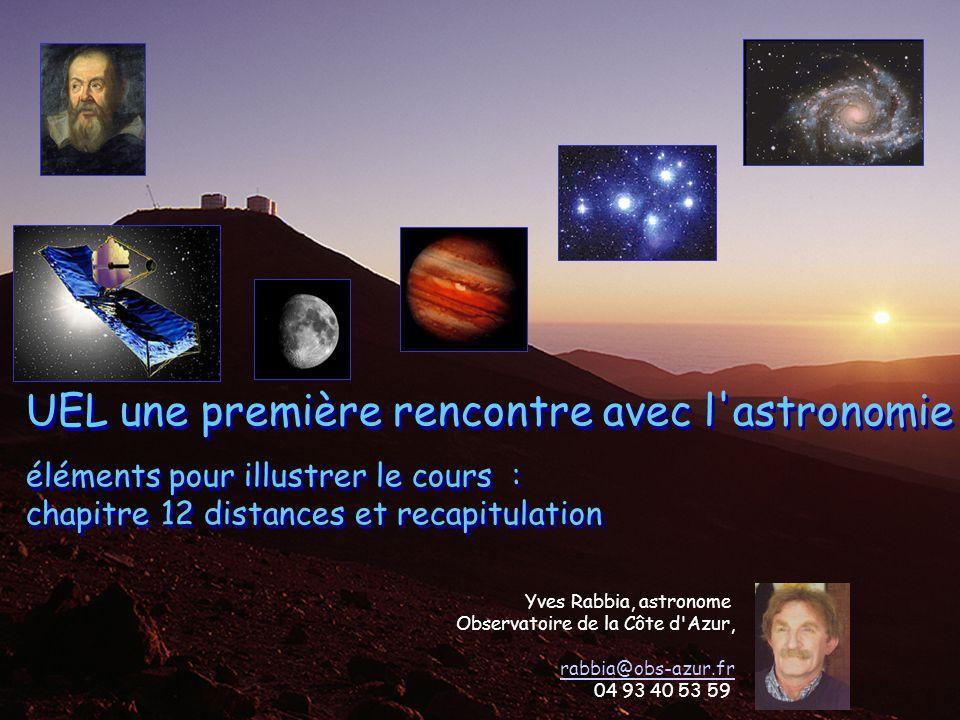 12 UNSA_2012-2013 UEL_rencontre avec astron/astrophys Yves Rabbia, UNSA OCA Lagrange chap12_dist & recap loi de Hubble : exploitation une fois posée la Loi de Hubble dist --> redshift on l exploite dans l autre sens redshift --> dist décalage observé distance estimée mais....