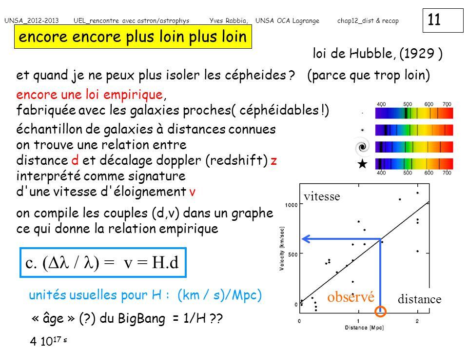 11 UNSA_2012-2013 UEL_rencontre avec astron/astrophys Yves Rabbia, UNSA OCA Lagrange chap12_dist & recap distance vitesse encore encore plus loin plus