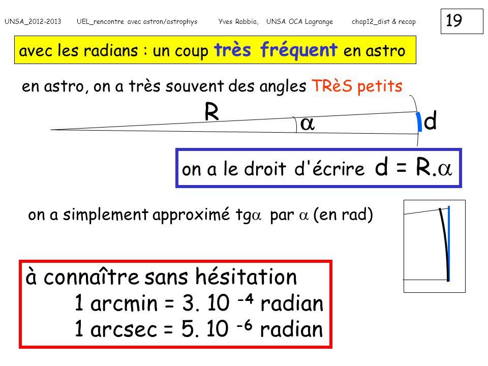 19 UNSA_2012-2013 UEL_rencontre avec astron/astrophys Yves Rabbia, UNSA OCA Lagrange chap12_dist & recap avec les radians : un coup très fréquent en a