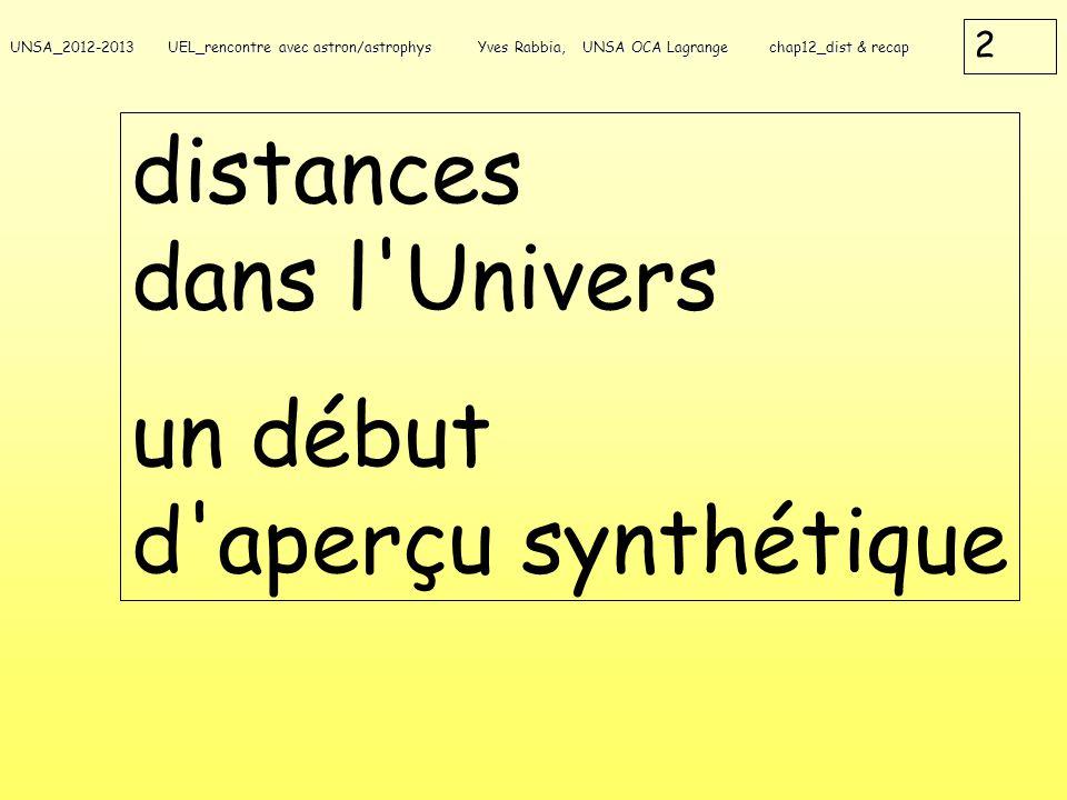 13 UNSA_2012-2013 UEL_rencontre avec astron/astrophys Yves Rabbia, UNSA OCA Lagrange chap12_dist & recap distances : récapitulons en partant de chez nous système solaire : orbites, géométrie, alignements, chronométrie parallaxes trigonométriques étoiles :parallaxes trigonométriques parallaxes photométriques (Luminosité) loi en 1/R 2 relation SpTp - L (diagramme HR) relation P-L (céphéïdes) galaxies :parallaxes photométrique par relation P-L supernovae type 1 loi de Hubble (Doppler redshift) galaxies lointaines, quasars : loi de Hubble relai et plein d autres méthodes, pas vues en cours