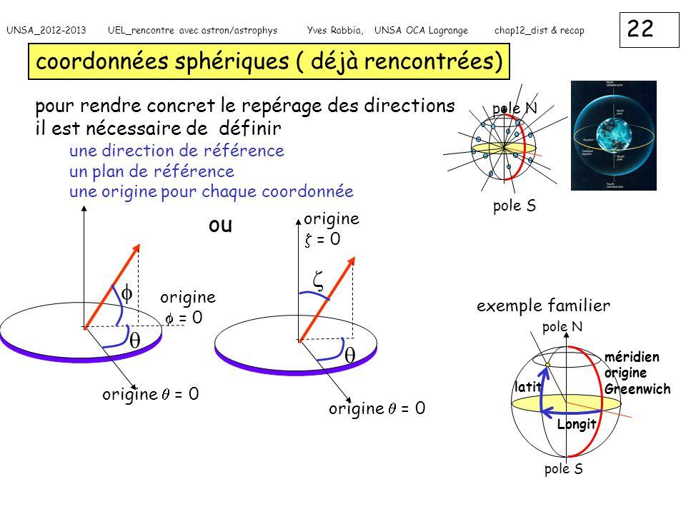 22 UNSA_2012-2013 UEL_rencontre avec astron/astrophys Yves Rabbia, UNSA OCA Lagrange chap12_dist & recap coordonnées sphériques ( déjà rencontrées) po
