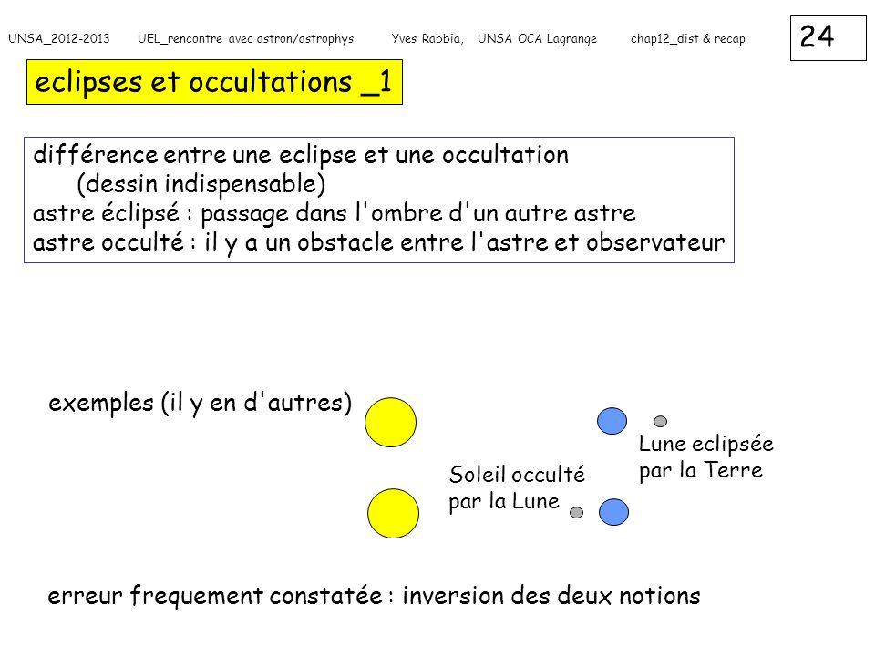 24 UNSA_2012-2013 UEL_rencontre avec astron/astrophys Yves Rabbia, UNSA OCA Lagrange chap12_dist & recap eclipses et occultations _1 différence entre