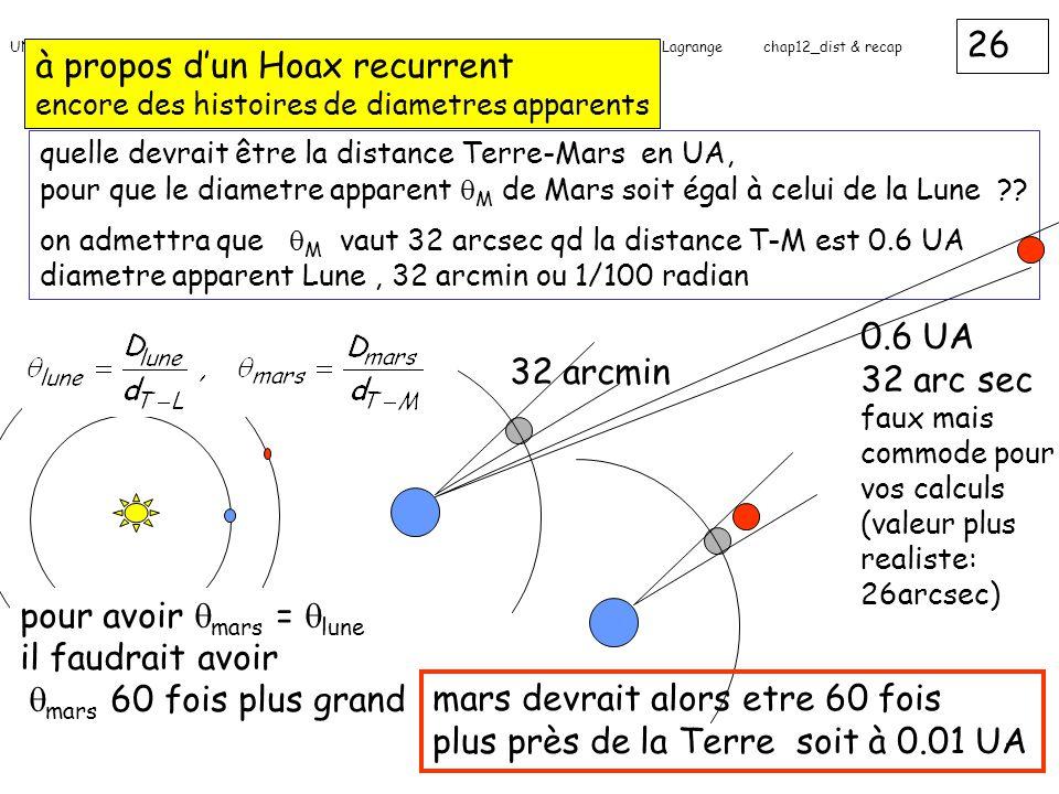 26 UNSA_2012-2013 UEL_rencontre avec astron/astrophys Yves Rabbia, UNSA OCA Lagrange chap12_dist & recap à propos d'un Hoax recurrent encore des histo