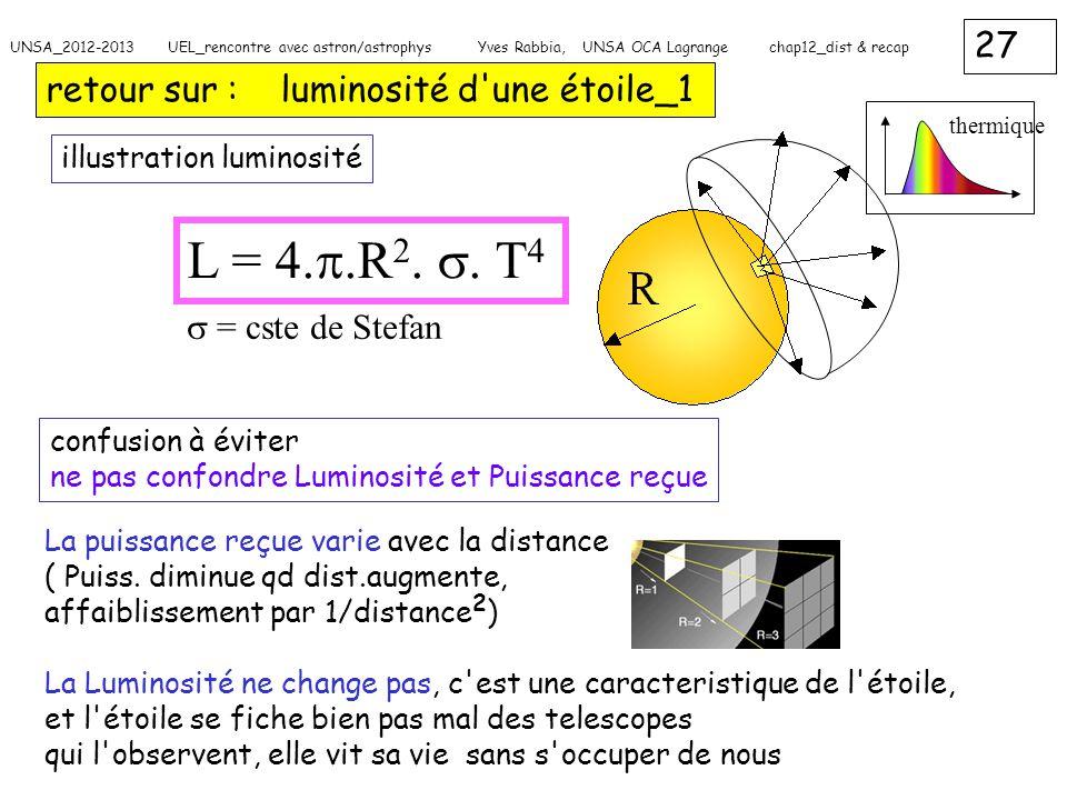 27 UNSA_2012-2013 UEL_rencontre avec astron/astrophys Yves Rabbia, UNSA OCA Lagrange chap12_dist & recap retour sur : luminosité d'une étoile_1 illust