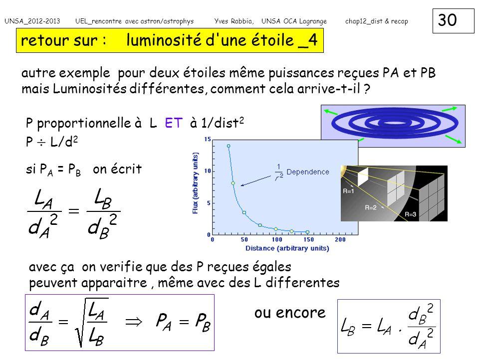 30 UNSA_2012-2013 UEL_rencontre avec astron/astrophys Yves Rabbia, UNSA OCA Lagrange chap12_dist & recap retour sur : luminosité d'une étoile _4 autre
