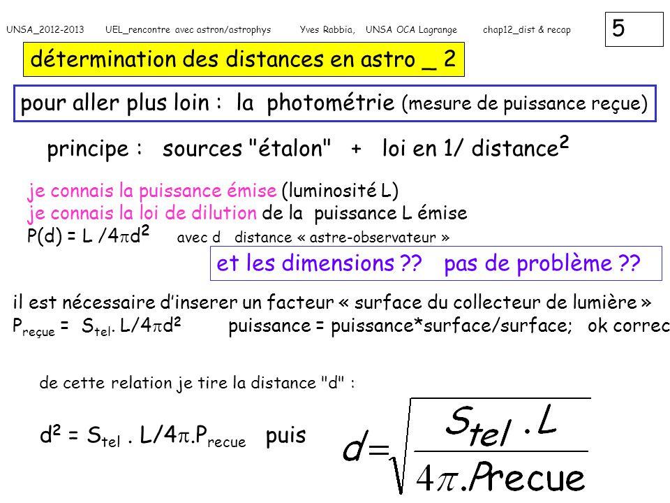 16 UNSA_2012-2013 UEL_rencontre avec astron/astrophys Yves Rabbia, UNSA OCA Lagrange chap12_dist & recap associations de lois et relais : exemple 1 exemple pour déterminer la masse d une étoile observation, L et M M obs L obs M L(M) loi empirique M=f -1 (L) M L L obs exploitation attention : c est de l estimation, il y a des barres d erreurs il y a même des risques de se planter On a : N étoiles, masse connue, luminosité connue ===> loi empirique L= f(M) Une étoile, masse inconnue, luminosité connue : on prend f(M) comme relai