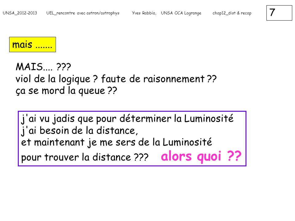18 UNSA_2012-2013 UEL_rencontre avec astron/astrophys Yves Rabbia, UNSA OCA Lagrange chap12_dist & recap quelques rappels clef à utiliser dans devoirs et interros