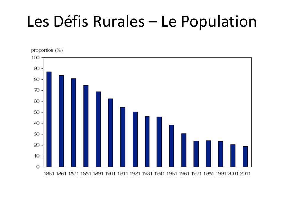Les Défis Rurales – Le Disponibilité des Services Avec moins des taxes qui sont accumulé au cause d'une population en réduction, les services qui sont offerts par le gov't commencent à disparaitre ou devenir moins efficace.