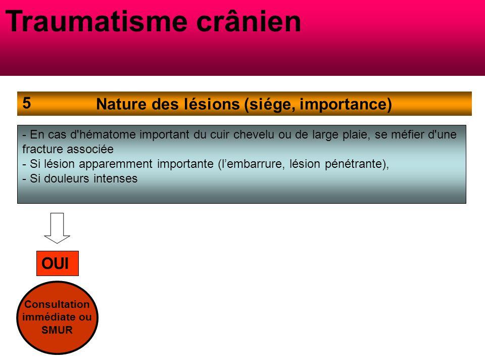 Traumatisme crânien Nature des lésions (siége, importance) 5 - En cas d hématome important du cuir chevelu ou de large plaie, se méfier d une fracture associée - Si lésion apparemment importante (l'embarrure, lésion pénétrante), - Si douleurs intenses NON