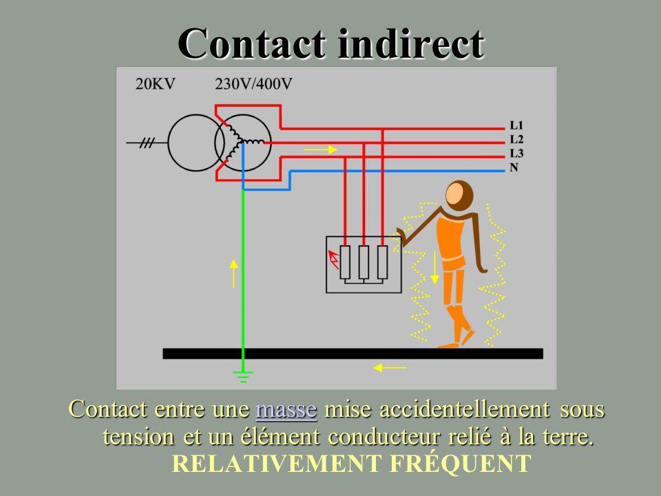 Les données présentées proviennent d'expérimentations faites directement sur l homme jusqu au seuil de contraction.