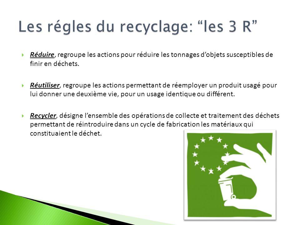  Réduire, regroupe les actions pour réduire les tonnages d'objets susceptibles de finir en déchets.  Réutiliser, regroupe les actions permettant de