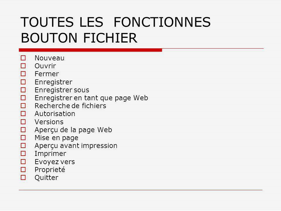 TOUTES LES FONCTIONNES BOUTON FICHIER  Nouveau  Ouvrir  Fermer  Enregistrer  Enregistrer sous  Enregistrer en tant que page Web  Recherche de f