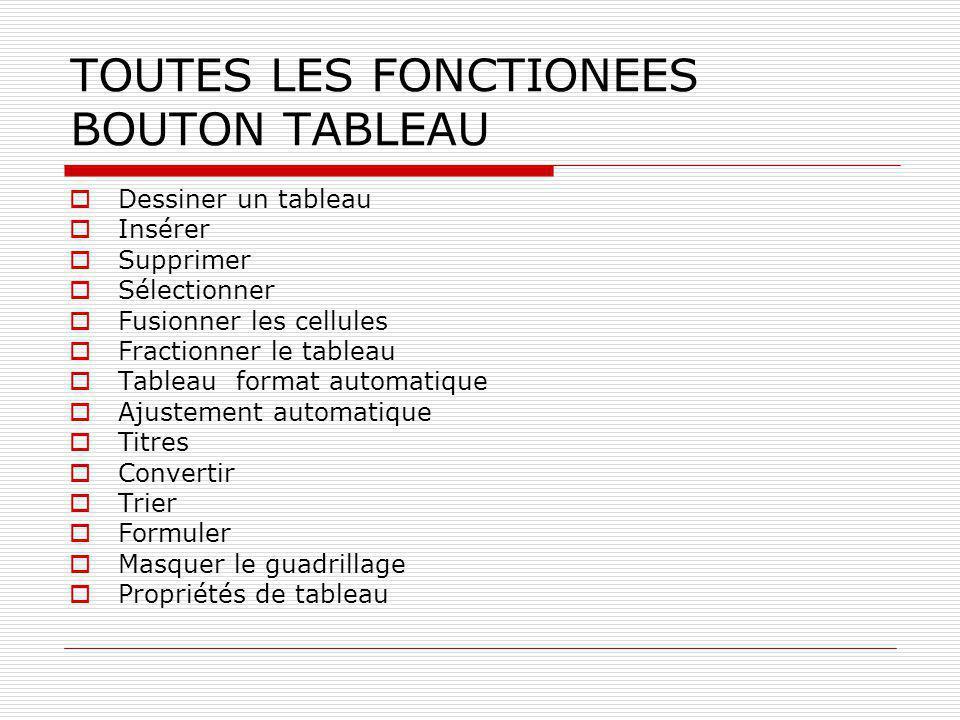 TOUTES LES FONCTIONEES BOUTON TABLEAU  Dessiner un tableau  Insérer  Supprimer  Sélectionner  Fusionner les cellules  Fractionner le tableau  T