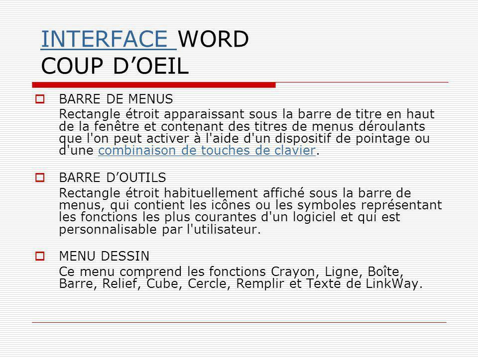 INTERFACE INTERFACE WORD COUP D'OEIL  BARRE DE MENUS Rectangle étroit apparaissant sous la barre de titre en haut de la fenêtre et contenant des titr