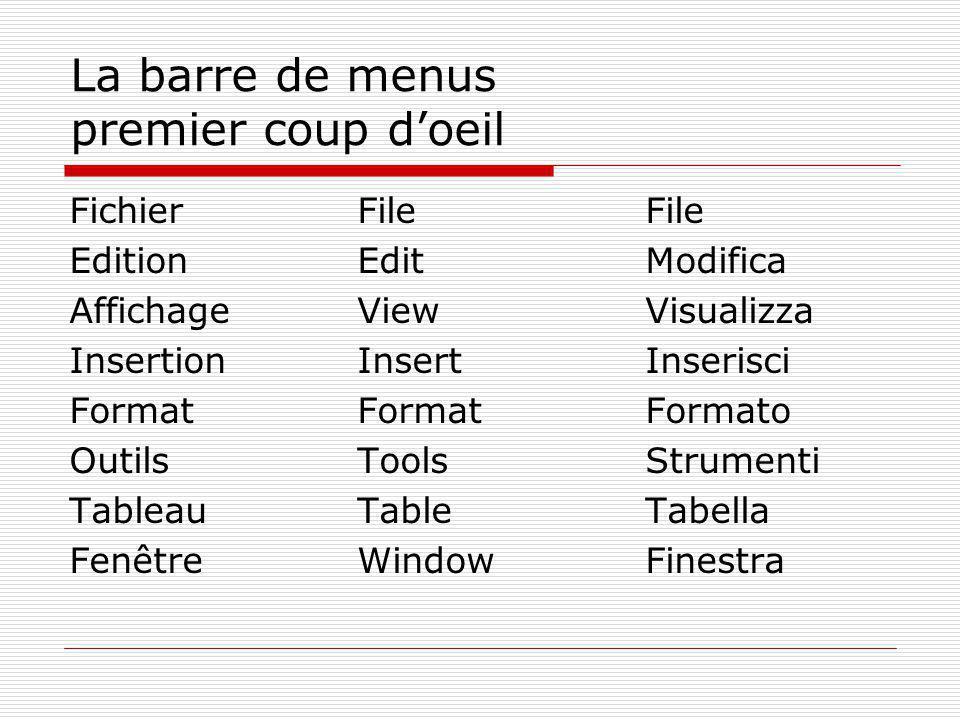 FICHER  C'est un bouton qui est utilisé pour la création d'un document; les fonctions principales sont: Nouveau l'enregistration, la mise en page l'impression,