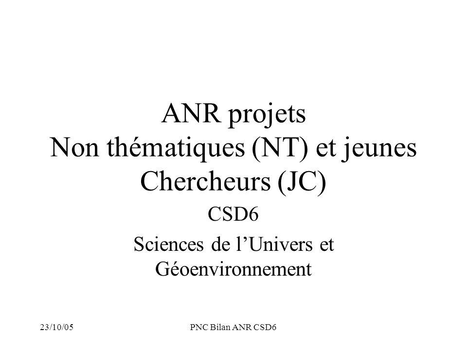 23/10/05PNC Bilan ANR CSD6 ANR projets Non thématiques (NT) et jeunes Chercheurs (JC) CSD6 Sciences de l'Univers et Géoenvironnement
