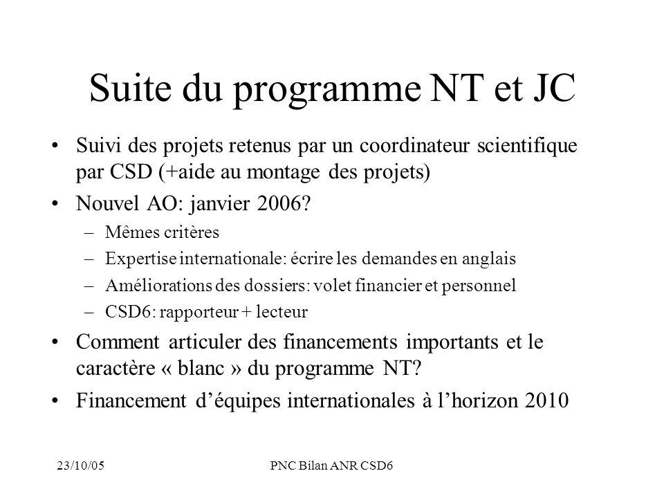 23/10/05PNC Bilan ANR CSD6 Suite du programme NT et JC Suivi des projets retenus par un coordinateur scientifique par CSD (+aide au montage des projet