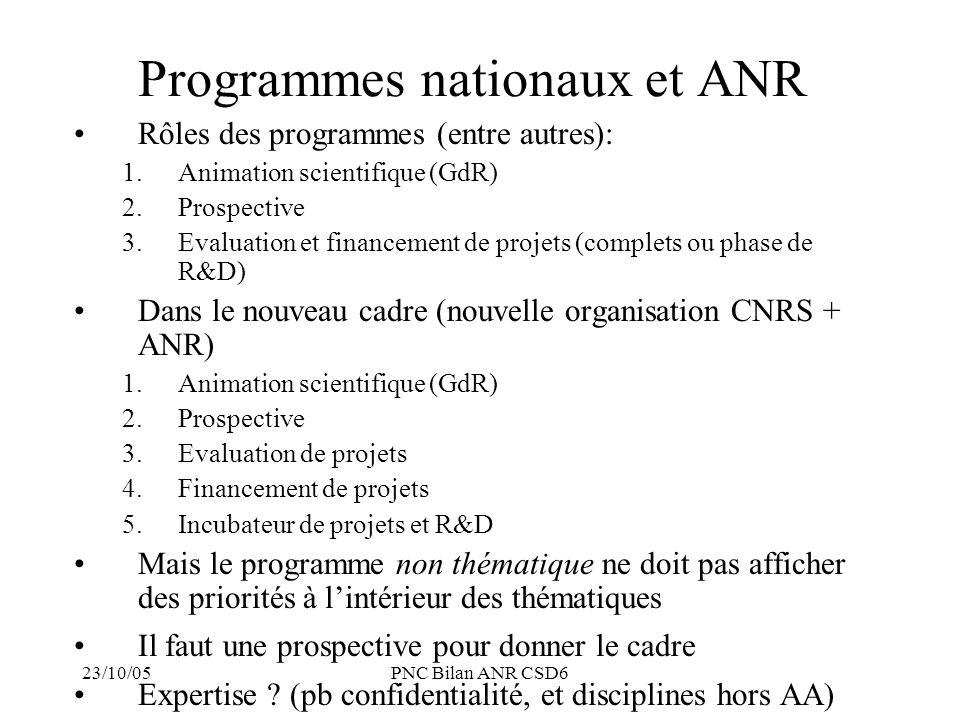 23/10/05PNC Bilan ANR CSD6 Programmes nationaux et ANR Rôles des programmes (entre autres): 1.Animation scientifique (GdR) 2.Prospective 3.Evaluation