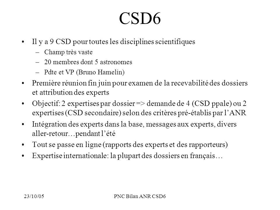23/10/05PNC Bilan ANR CSD6 CSD6 Il y a 9 CSD pour toutes les disciplines scientifiques –Champ très vaste –20 membres dont 5 astronomes –Pdte et VP (Br
