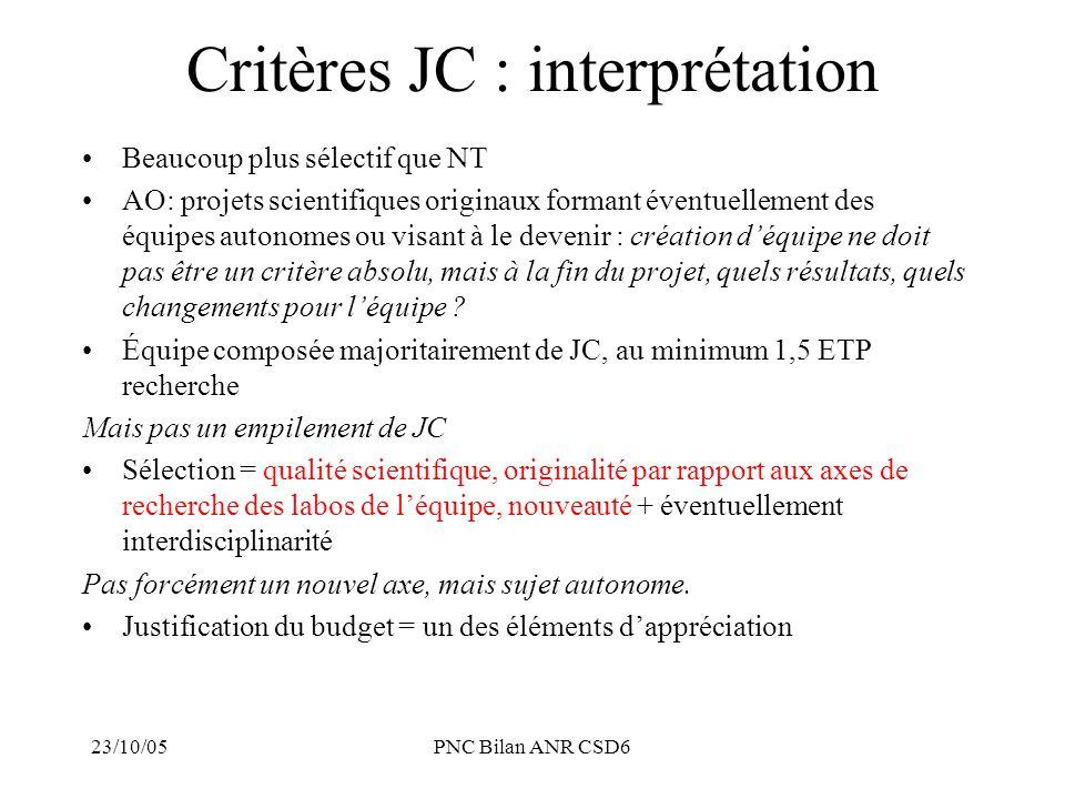 23/10/05PNC Bilan ANR CSD6 Critères JC : interprétation Beaucoup plus sélectif que NT AO: projets scientifiques originaux formant éventuellement des é