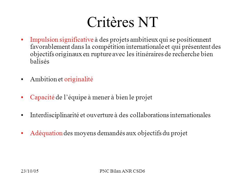 23/10/05PNC Bilan ANR CSD6 Critères NT Impulsion significative à des projets ambitieux qui se positionnent favorablement dans la compétition internati