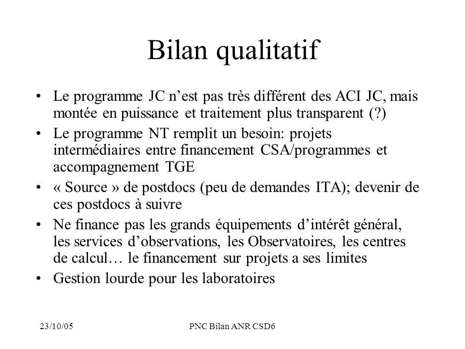 23/10/05PNC Bilan ANR CSD6 Bilan qualitatif Le programme JC n'est pas très différent des ACI JC, mais montée en puissance et traitement plus transpare