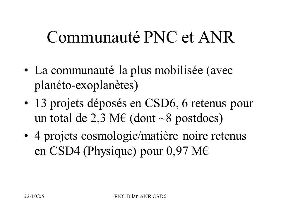 23/10/05PNC Bilan ANR CSD6 Communauté PNC et ANR La communauté la plus mobilisée (avec planéto-exoplanètes) 13 projets déposés en CSD6, 6 retenus pour