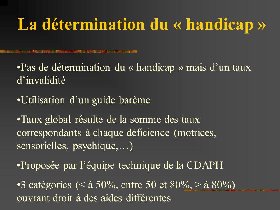 La détermination du « handicap » Pas de détermination du « handicap » mais d'un taux d'invalidité Utilisation d'un guide barème Taux global résulte de