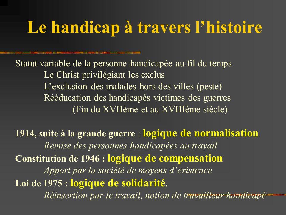 Le handicap à travers l'histoire Statut variable de la personne handicapée au fil du temps Le Christ privilégiant les exclus L'exclusion des malades h
