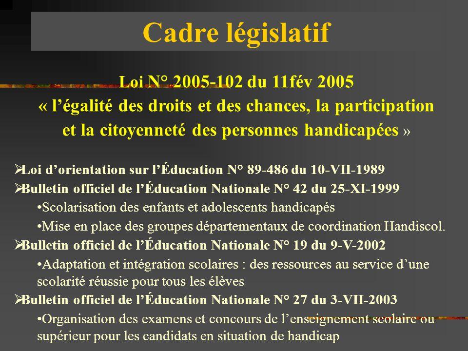 Cadre législatif Loi N° 2005-102 du 11fév 2005 « l'égalité des droits et des chances, la participation et la citoyenneté des personnes handicapées » 