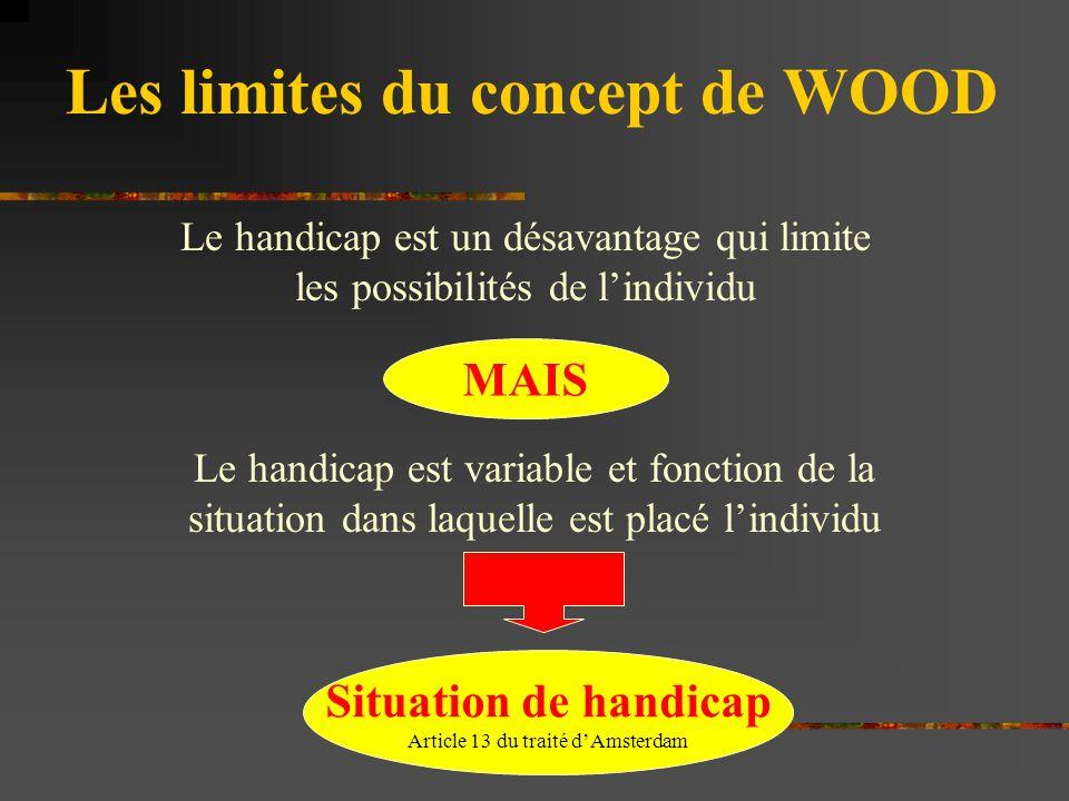 Les limites du concept de WOOD Le handicap est un désavantage qui limite les possibilités de l'individu Le handicap est variable et fonction de la sit