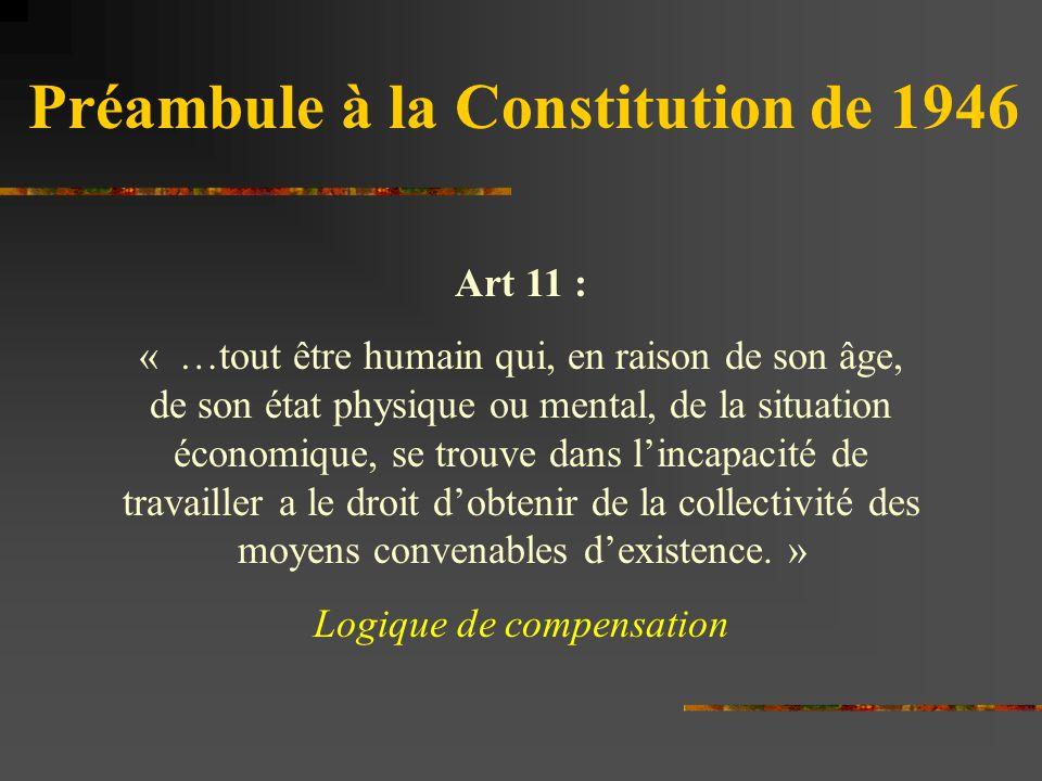 Préambule à la Constitution de 1946 Art 11 : « …tout être humain qui, en raison de son âge, de son état physique ou mental, de la situation économique