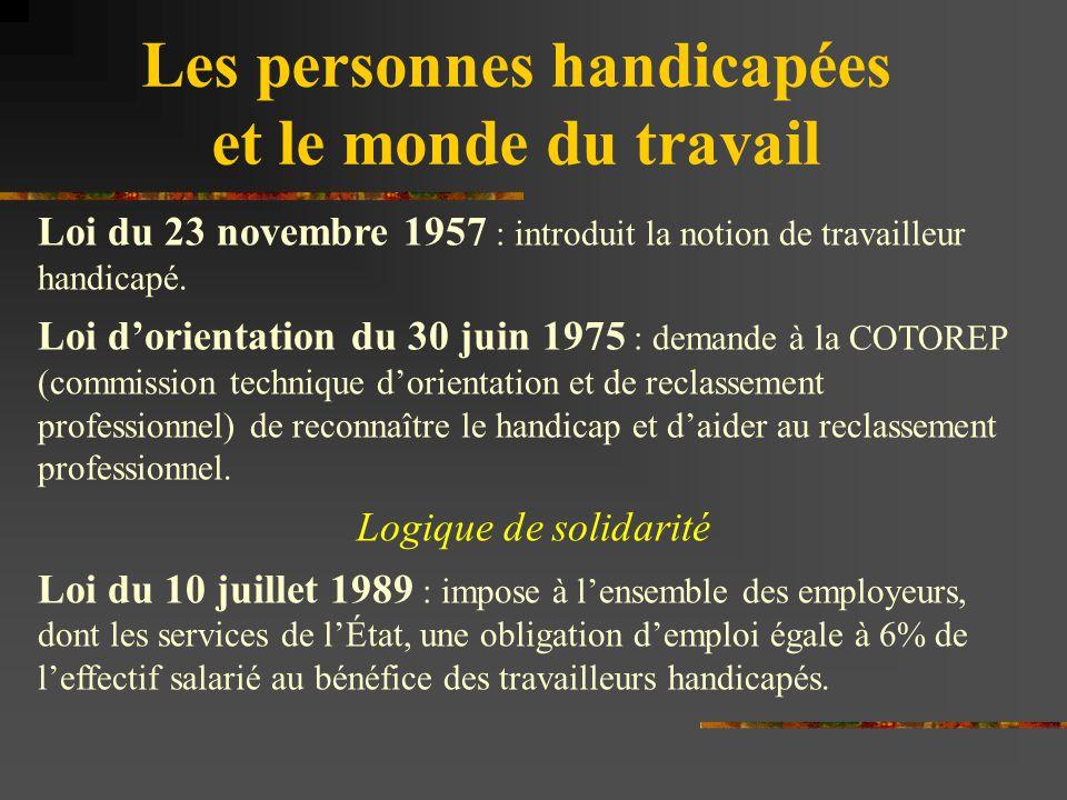 Les personnes handicapées et le monde du travail Loi du 23 novembre 1957 : introduit la notion de travailleur handicapé. Loi d'orientation du 30 juin