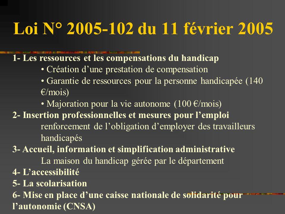 Loi N° 2005-102 du 11 février 2005 1- Les ressources et les compensations du handicap Création d'une prestation de compensation Garantie de ressources