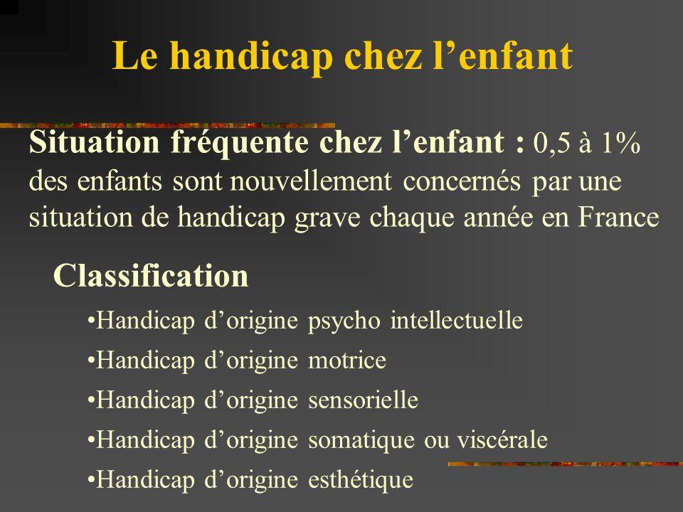 Le handicap chez l'enfant Classification Handicap d'origine psycho intellectuelle Handicap d'origine motrice Handicap d'origine sensorielle Handicap d