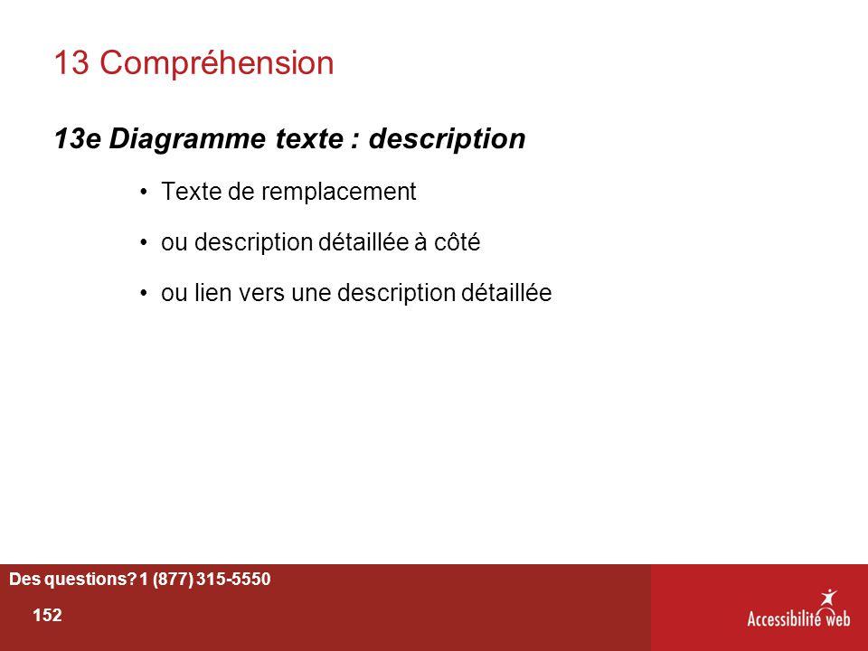 13 Compréhension 13e Diagramme texte : description Texte de remplacement ou description détaillée à côté ou lien vers une description détaillée Des qu
