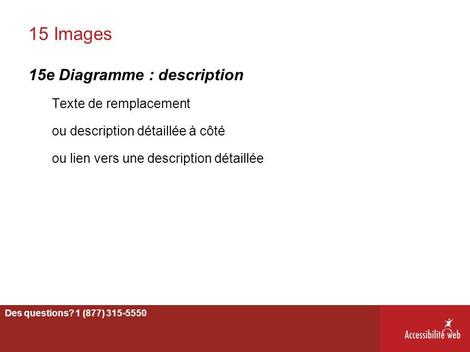 15 Images 15e Diagramme : description Texte de remplacement ou description détaillée à côté ou lien vers une description détaillée 58 Des questions? 1