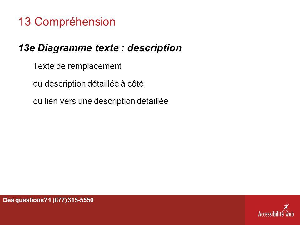 13 Compréhension 13e Diagramme texte : description Texte de remplacement ou description détaillée à côté ou lien vers une description détaillée 63 Des