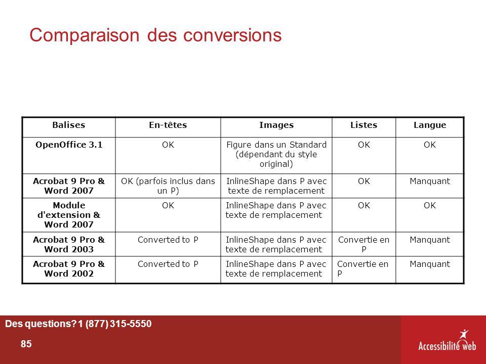Comparaison des conversions Des questions? 1 (877) 315-5550 85 BalisesEn-têtesImagesListesLangue OpenOffice 3.1OKFigure dans un Standard (dépendant du