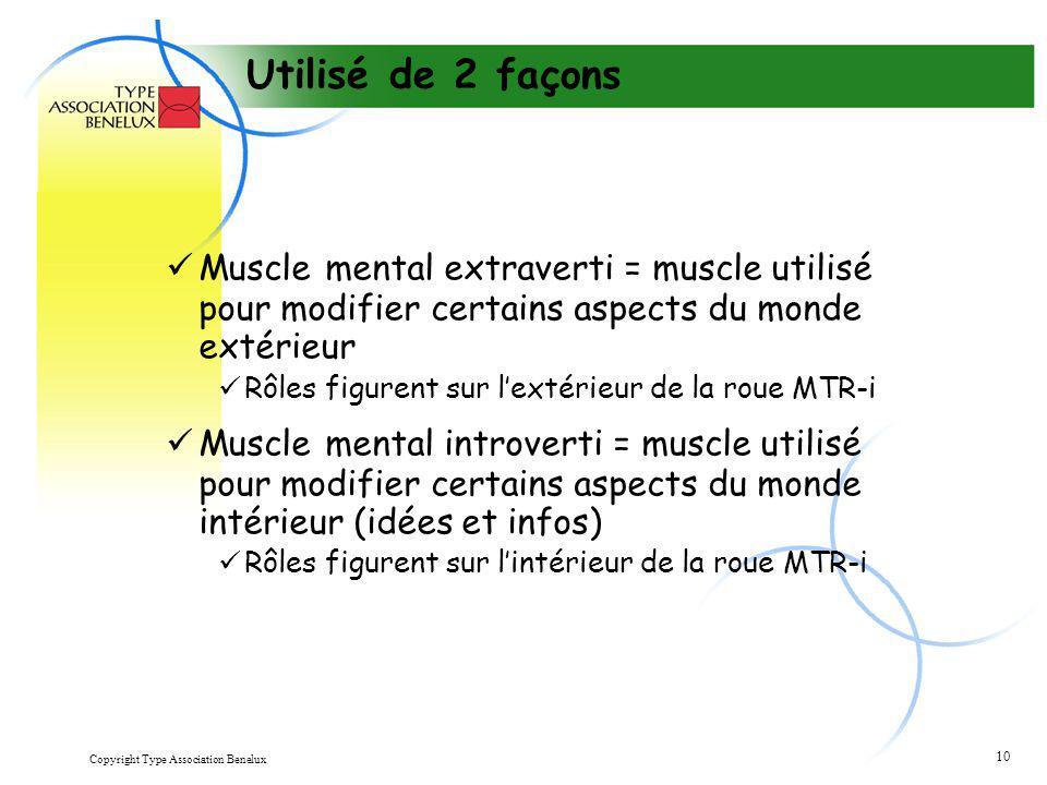 Copyright Type Association Benelux 10 Utilisé de 2 façons Muscle mental extraverti = muscle utilisé pour modifier certains aspects du monde extérieur