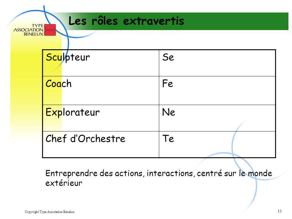 Copyright Type Association Benelux 11 Les rôles extravertis SculpteurSe CoachFe ExplorateurNe Chef d'OrchestreTe Entreprendre des actions, interaction