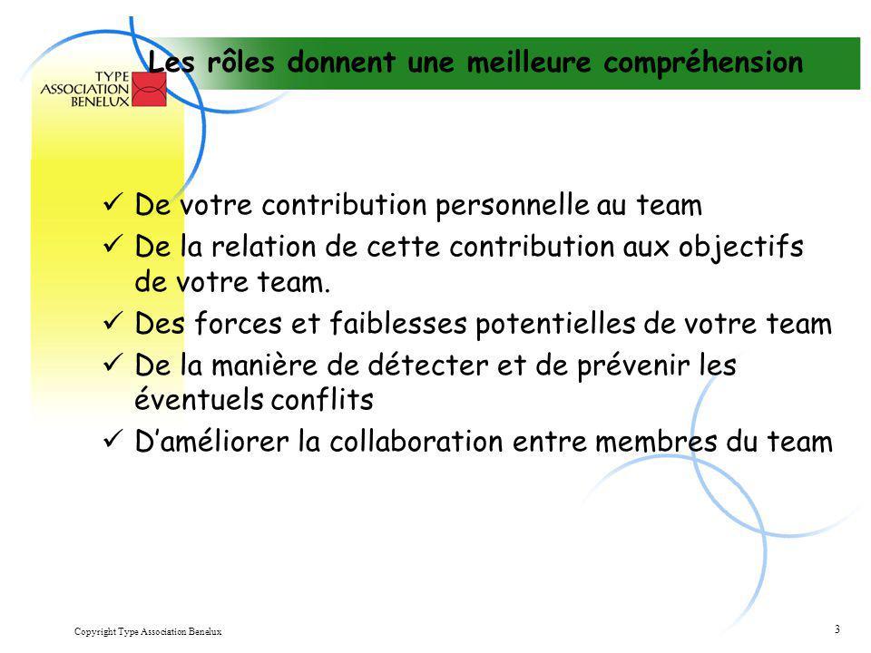 Copyright Type Association Benelux 3 Les rôles donnent une meilleure compréhension De votre contribution personnelle au team De la relation de cette c