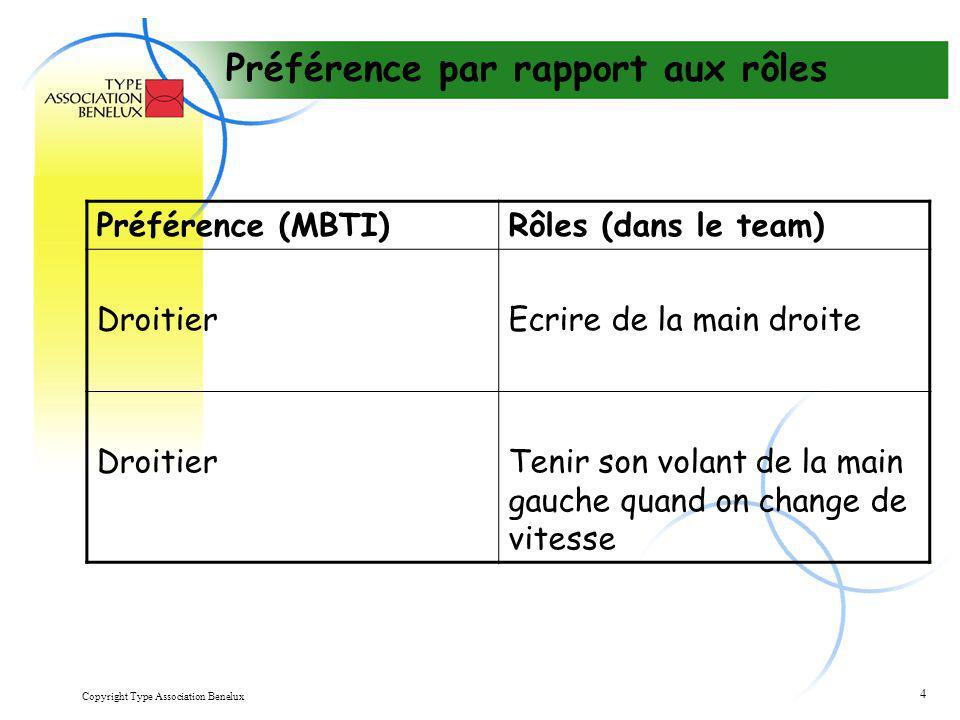 Copyright Type Association Benelux 4 Préférence par rapport aux rôles Préférence (MBTI)Rôles (dans le team) DroitierEcrire de la main droite DroitierT