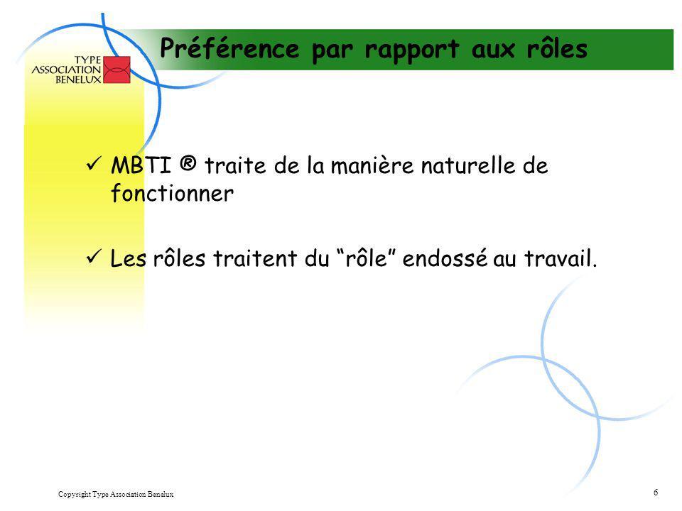 """6 Préférence par rapport aux rôles MBTI ® traite de la manière naturelle de fonctionner Les rôles traitent du """"rôle"""" endossé au travail."""