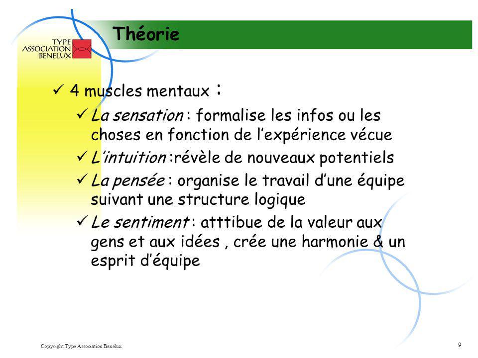 Copyright Type Association Benelux 9 Théorie 4 muscles mentaux : La sensation : formalise les infos ou les choses en fonction de l'expérience vécue L'