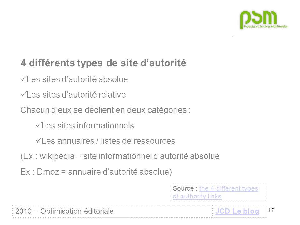 17 4 différents types de site d'autorité Les sites d'autorité absolue Les sites d'autorité relative Chacun d'eux se déclient en deux catégories : Les