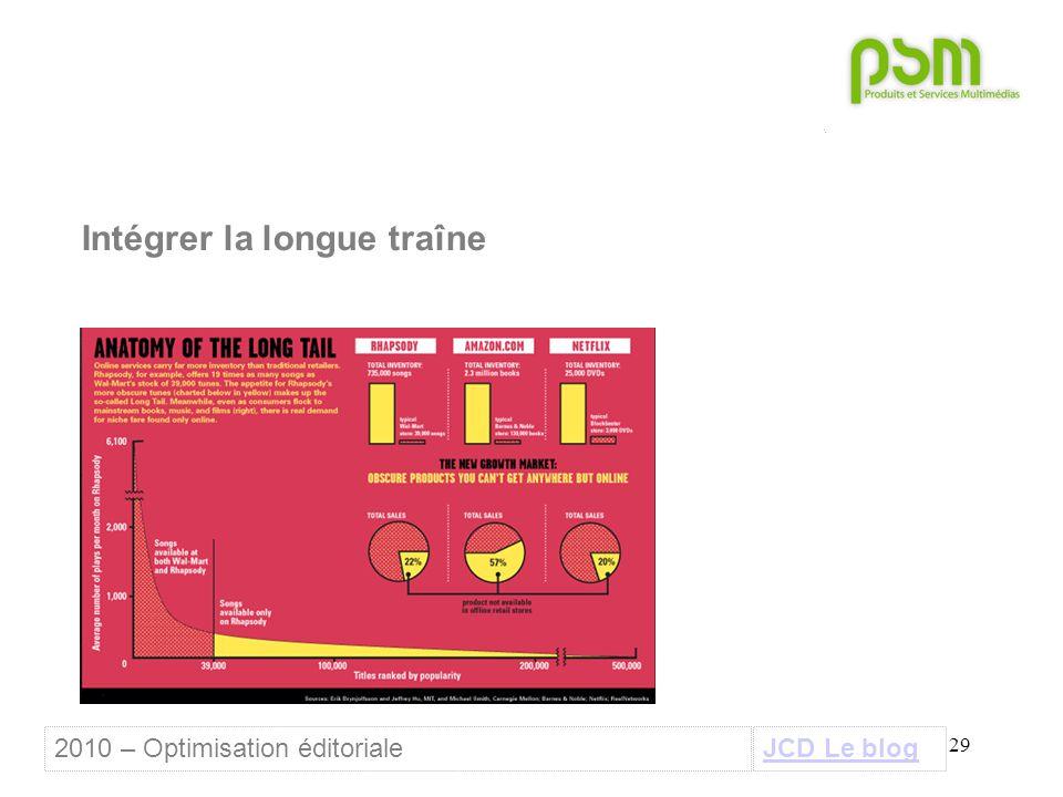 29 Intégrer la longue traîne JCD Le blog2010 – Optimisation éditoriale