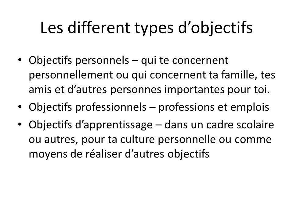 Les different types d'objectifs Objectifs personnels – qui te concernent personnellement ou qui concernent ta famille, tes amis et d'autres personnes