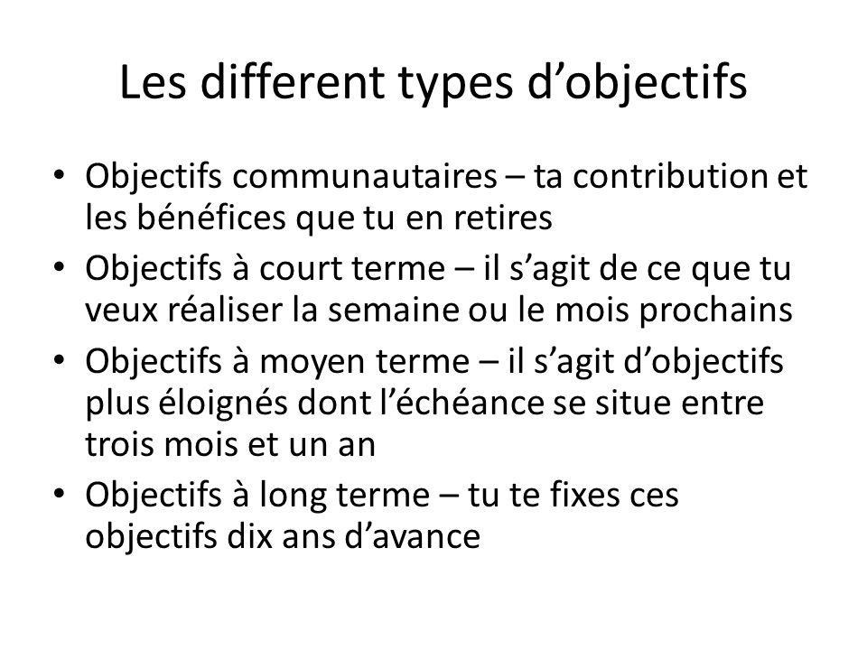 Les different types d'objectifs Objectifs communautaires – ta contribution et les bénéfices que tu en retires Objectifs à court terme – il s'agit de c
