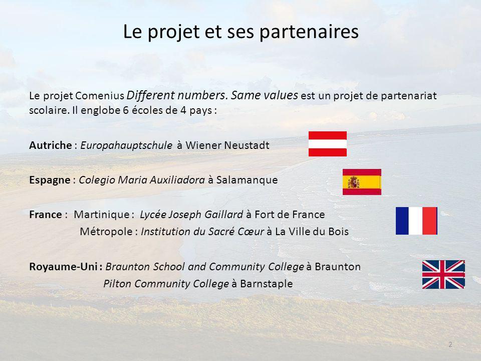 2 Le projet et ses partenaires Le projet Comenius Different numbers.
